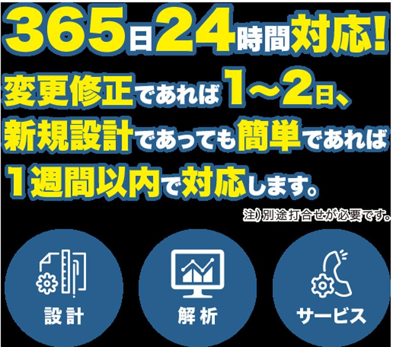 365日24時間対応!変更修正であれば1~2日、新規設計であっても簡単であれば1週間以内で対応します。