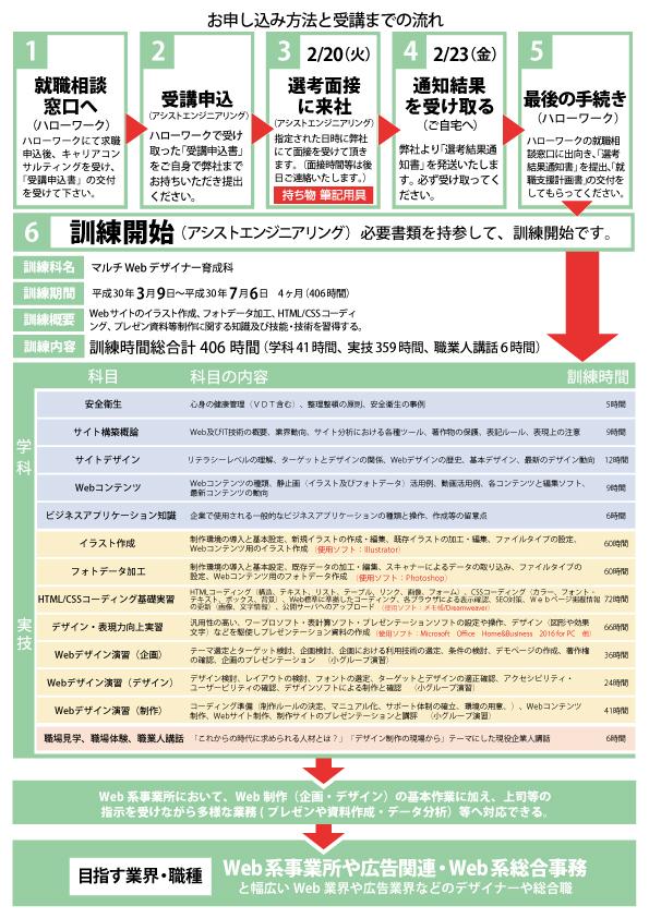 マルチWebデザイナー育成科2